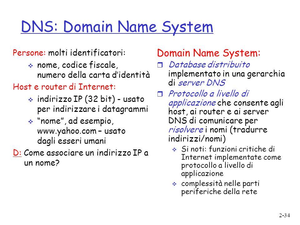 2-34 DNS: Domain Name System Persone: molti identificatori:  nome, codice fiscale, numero della carta d'identità Host e router di Internet:  indiriz