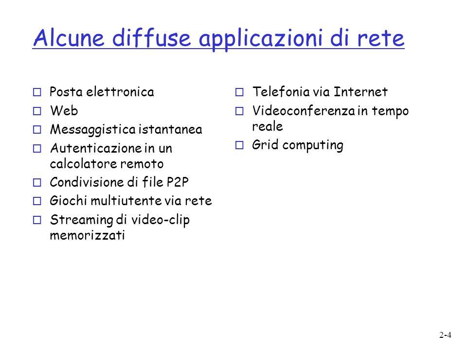 2-4 Alcune diffuse applicazioni di rete o Posta elettronica o Web o Messaggistica istantanea o Autenticazione in un calcolatore remoto o Condivisione