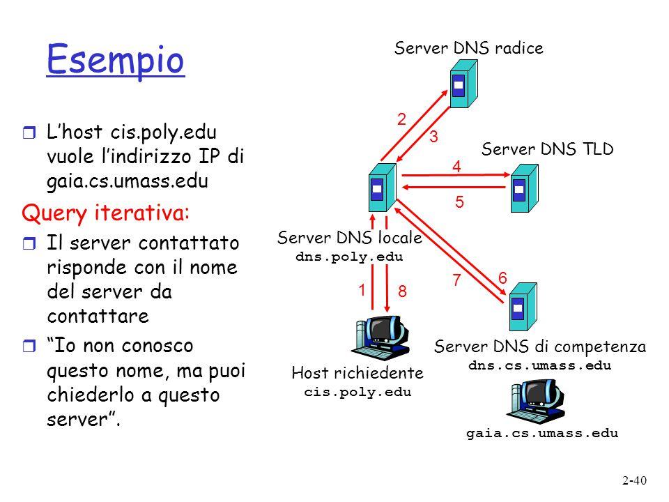 2-40 Host richiedente cis.poly.edu gaia.cs.umass.edu Server DNS radice Server DNS locale dns.poly.edu 1 2 3 4 5 6 Server DNS di competenza dns.cs.umas