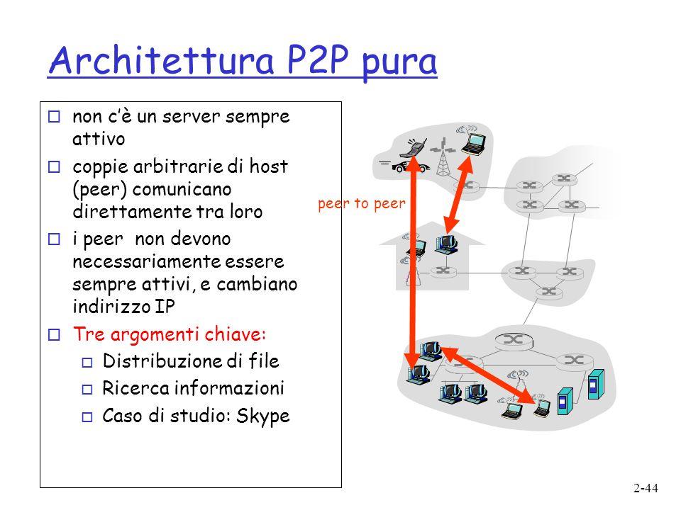 2-44 Architettura P2P pura o non c'è un server sempre attivo o coppie arbitrarie di host (peer) comunicano direttamente tra loro o i peer non devono n