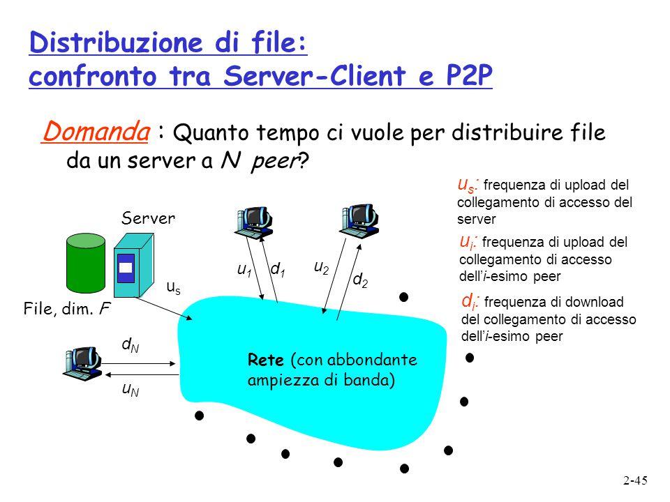 2-45 Distribuzione di file: confronto tra Server-Client e P2P Domanda : Quanto tempo ci vuole per distribuire file da un server a N peer? usus u2u2 d1