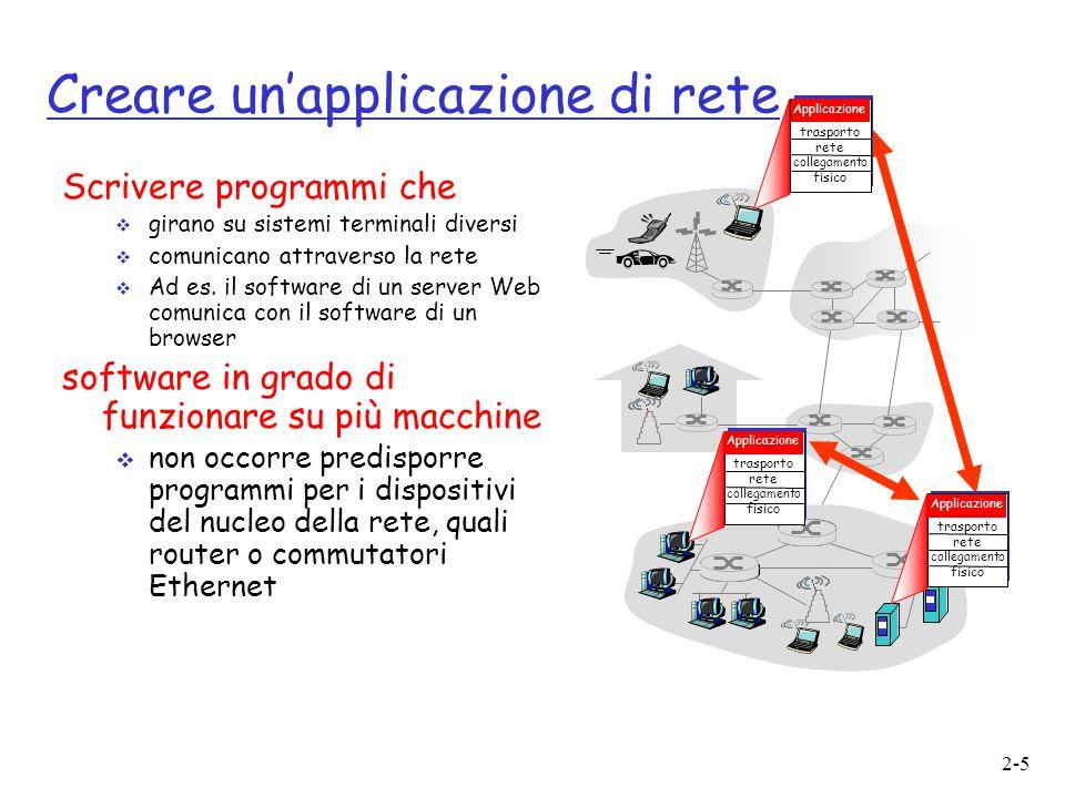 2-46 Distribuzione di file: server-client usus u2u2 d1d1 d2d2 u1u1 uNuN dNdN Server Rete (con abbondante ampiezza di banda ) F  Il server invia in sequenza N copie:  Tempo = NF/u s  Il client i impiega il tempo F/d i per scaricare aumenta linearmente con N peer = d cs = max { NF/u s, F/min(d i ) } i Tempo per distribuire F a N client usando l'approccio client/server