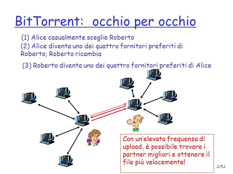 2-52 BitTorrent: occhio per occhio (1) Alice casualmente sceglie Roberto (2) Alice diventa uno dei quattro fornitori preferiti di Roberto; Roberto ric