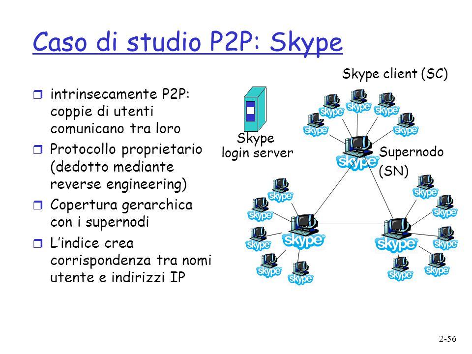 2-56 Caso di studio P2P: Skype  intrinsecamente P2P: coppie di utenti comunicano tra loro  Protocollo proprietario (dedotto mediante reverse enginee