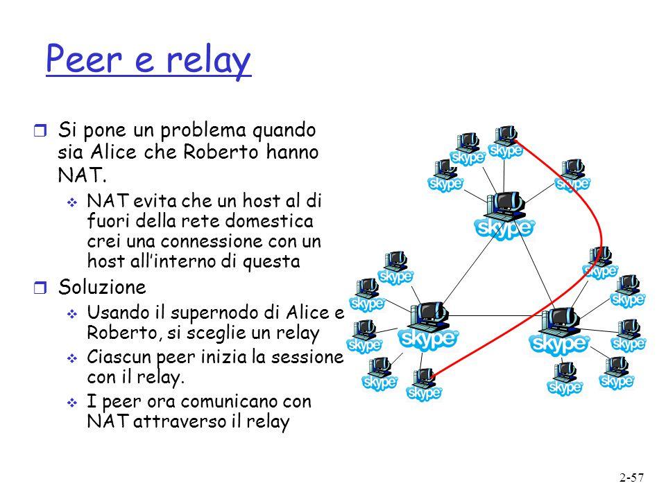 2-57 Peer e relay  Si pone un problema quando sia Alice che Roberto hanno NAT.  NAT evita che un host al di fuori della rete domestica crei una conn