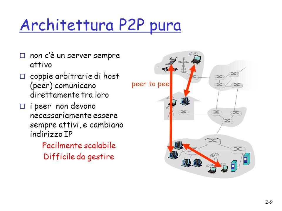2-9 Architettura P2P pura o non c'è un server sempre attivo o coppie arbitrarie di host (peer) comunicano direttamente tra loro o i peer non devono ne