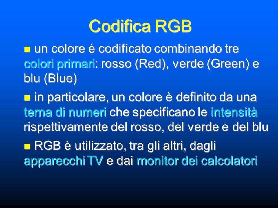 Codifica RGB un colore è codificato combinando tre colori primari: rosso (Red), verde (Green) e blu (Blue) un colore è codificato combinando tre colori primari: rosso (Red), verde (Green) e blu (Blue) in particolare, un colore è definito da una terna di numeri che specificano le intensità rispettivamente del rosso, del verde e del blu in particolare, un colore è definito da una terna di numeri che specificano le intensità rispettivamente del rosso, del verde e del blu RGB è utilizzato, tra gli altri, dagli apparecchi TV e dai monitor dei calcolatori RGB è utilizzato, tra gli altri, dagli apparecchi TV e dai monitor dei calcolatori