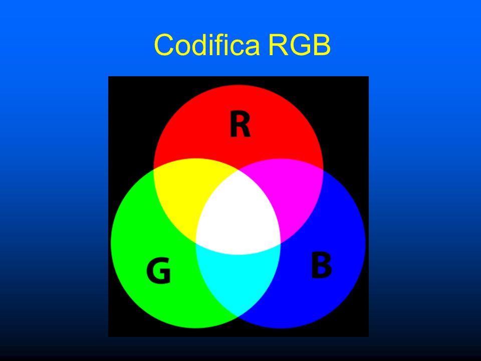 Codifica RGB