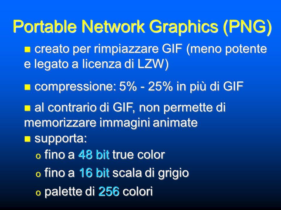 Portable Network Graphics (PNG) creato per rimpiazzare GIF (meno potente e legato a licenza di LZW) creato per rimpiazzare GIF (meno potente e legato a licenza di LZW) compressione: 5% - 25% in più di GIF compressione: 5% - 25% in più di GIF al contrario di GIF, non permette di memorizzare immagini animate al contrario di GIF, non permette di memorizzare immagini animate supporta: supporta: o fino a 48 bit true color o fino a 16 bit scala di grigio o palette di 256 colori