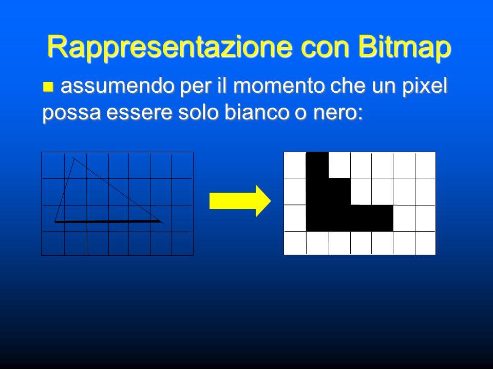 Rappresentazione con Bitmap assumendo per il momento che un pixel possa essere solo bianco o nero: assumendo per il momento che un pixel possa essere solo bianco o nero: