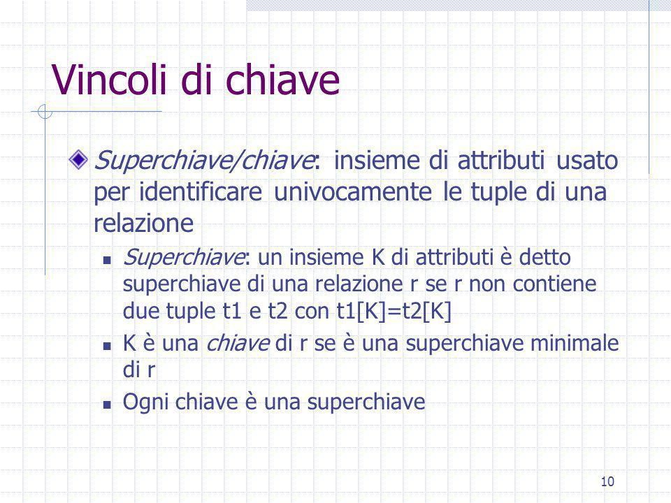 10 Vincoli di chiave Superchiave/chiave: insieme di attributi usato per identificare univocamente le tuple di una relazione Superchiave: un insieme K di attributi è detto superchiave di una relazione r se r non contiene due tuple t1 e t2 con t1[K]=t2[K] K è una chiave di r se è una superchiave minimale di r Ogni chiave è una superchiave