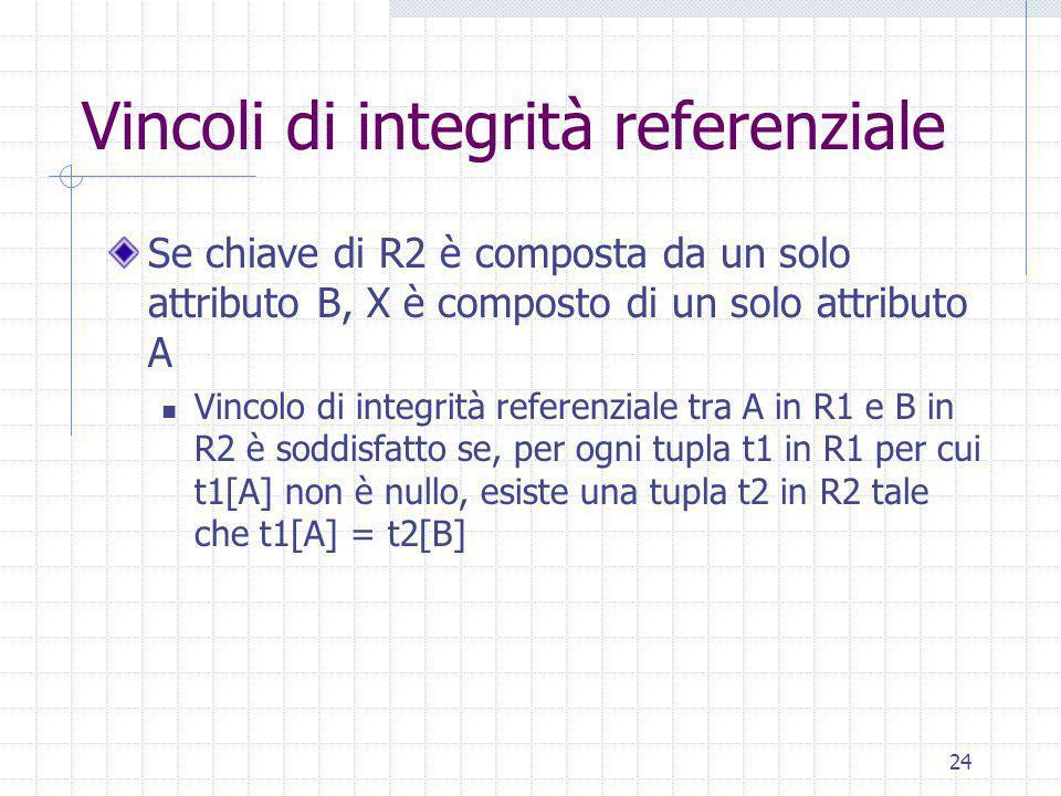 24 Vincoli di integrità referenziale Se chiave di R2 è composta da un solo attributo B, X è composto di un solo attributo A Vincolo di integrità referenziale tra A in R1 e B in R2 è soddisfatto se, per ogni tupla t1 in R1 per cui t1[A] non è nullo, esiste una tupla t2 in R2 tale che t1[A] = t2[B]