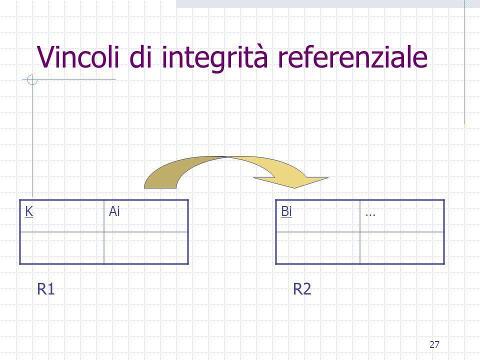 27 Vincoli di integrità referenziale KAi Bi… R1R2