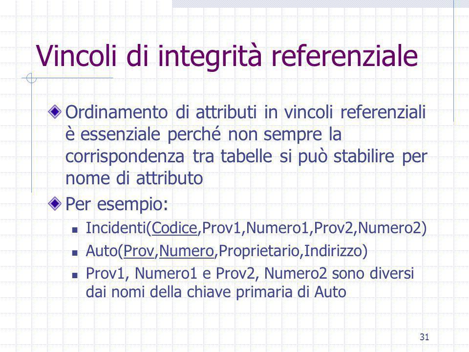 31 Vincoli di integrità referenziale Ordinamento di attributi in vincoli referenziali è essenziale perché non sempre la corrispondenza tra tabelle si può stabilire per nome di attributo Per esempio: Incidenti(Codice,Prov1,Numero1,Prov2,Numero2) Auto(Prov,Numero,Proprietario,Indirizzo) Prov1, Numero1 e Prov2, Numero2 sono diversi dai nomi della chiave primaria di Auto