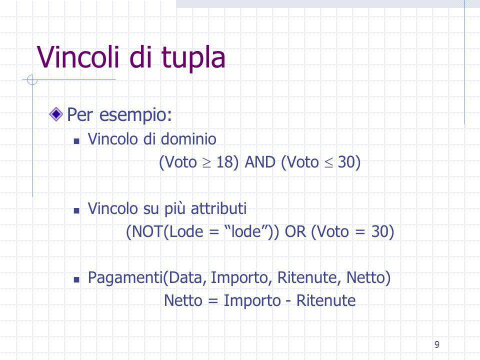 9 Vincoli di tupla Per esempio: Vincolo di dominio (Voto  18) AND (Voto  30) Vincolo su più attributi (NOT(Lode = lode )) OR (Voto = 30) Pagamenti(Data, Importo, Ritenute, Netto) Netto = Importo - Ritenute