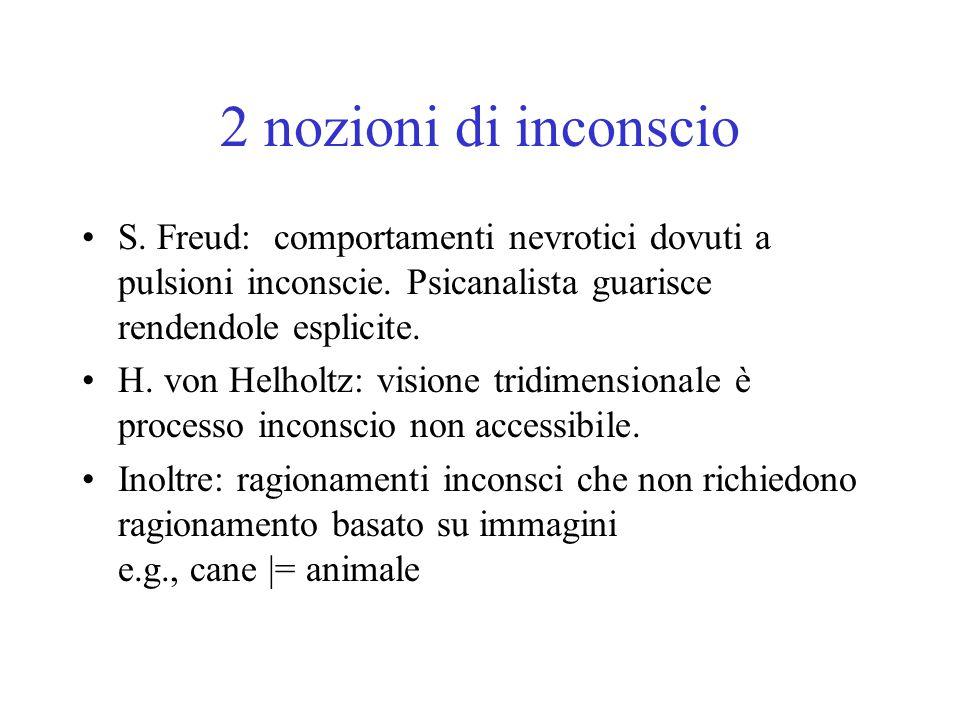 2 nozioni di inconscio S. Freud: comportamenti nevrotici dovuti a pulsioni inconscie. Psicanalista guarisce rendendole esplicite. H. von Helholtz: vis