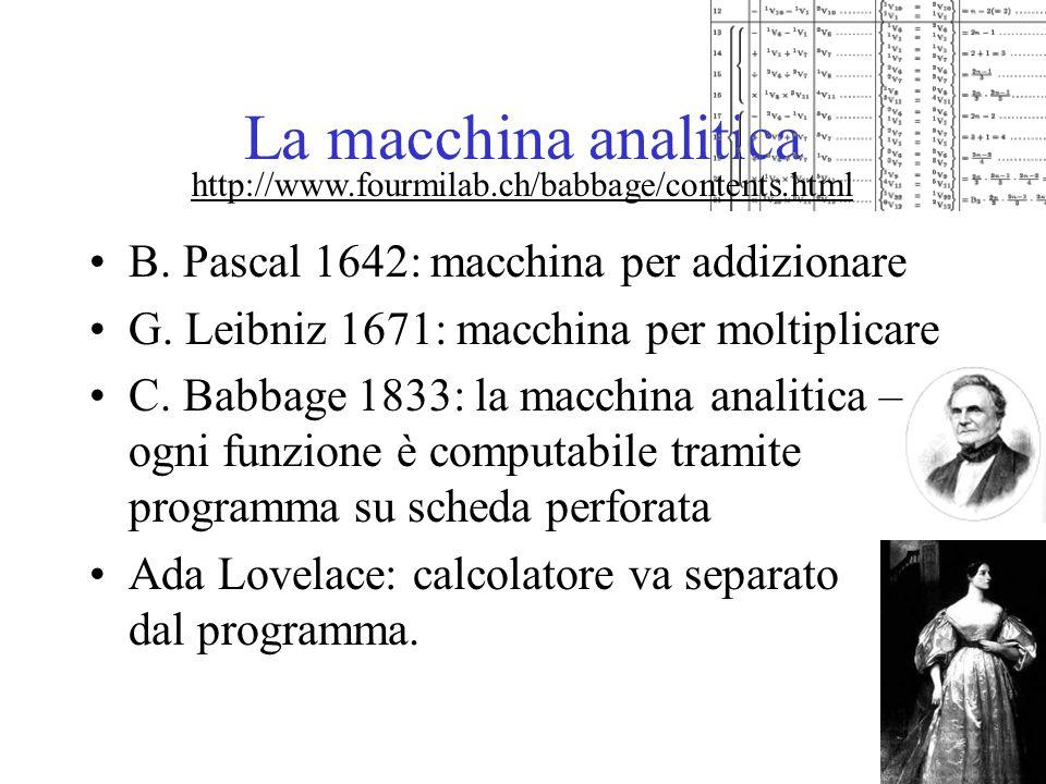 La macchina analitica B. Pascal 1642: macchina per addizionare G. Leibniz 1671: macchina per moltiplicare C. Babbage 1833: la macchina analitica – ogn