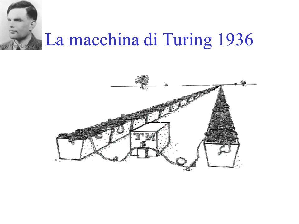 La macchina di Turing 1936