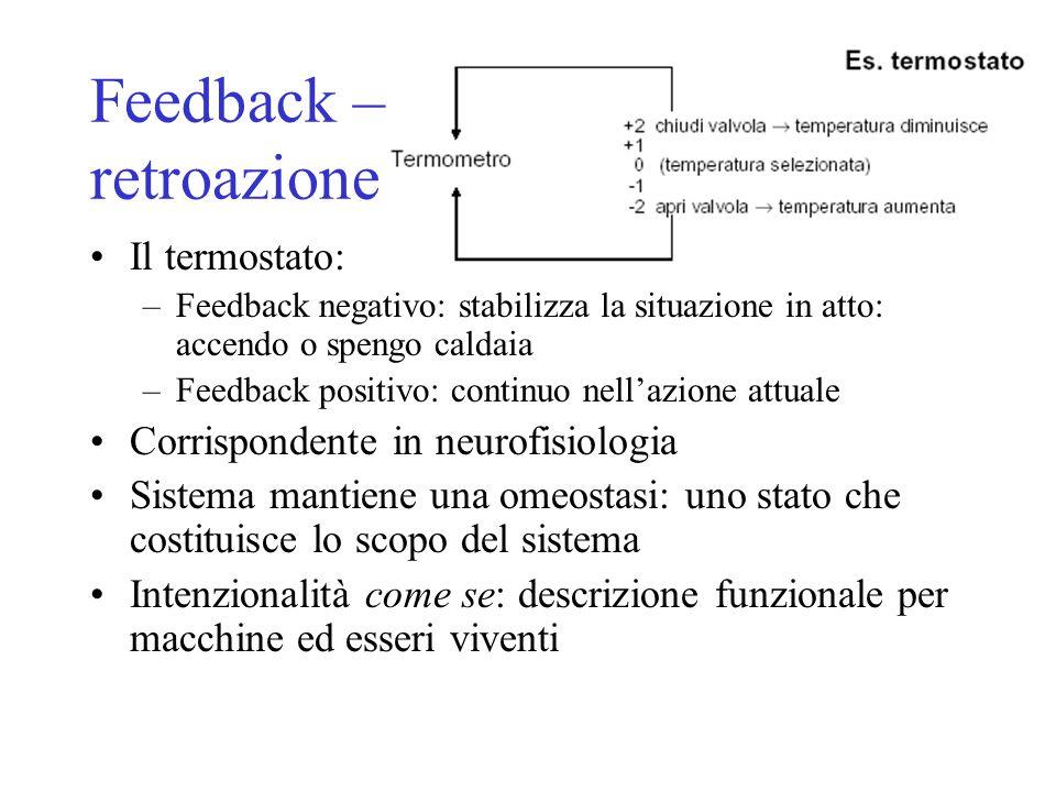 Feedback – retroazione Il termostato: –Feedback negativo: stabilizza la situazione in atto: accendo o spengo caldaia –Feedback positivo: continuo nell