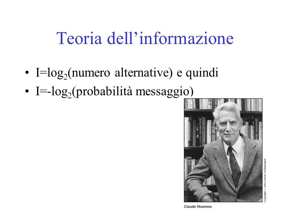 Teoria dell'informazione I=log 2 (numero alternative) e quindi I=-log 2 (probabilità messaggio)
