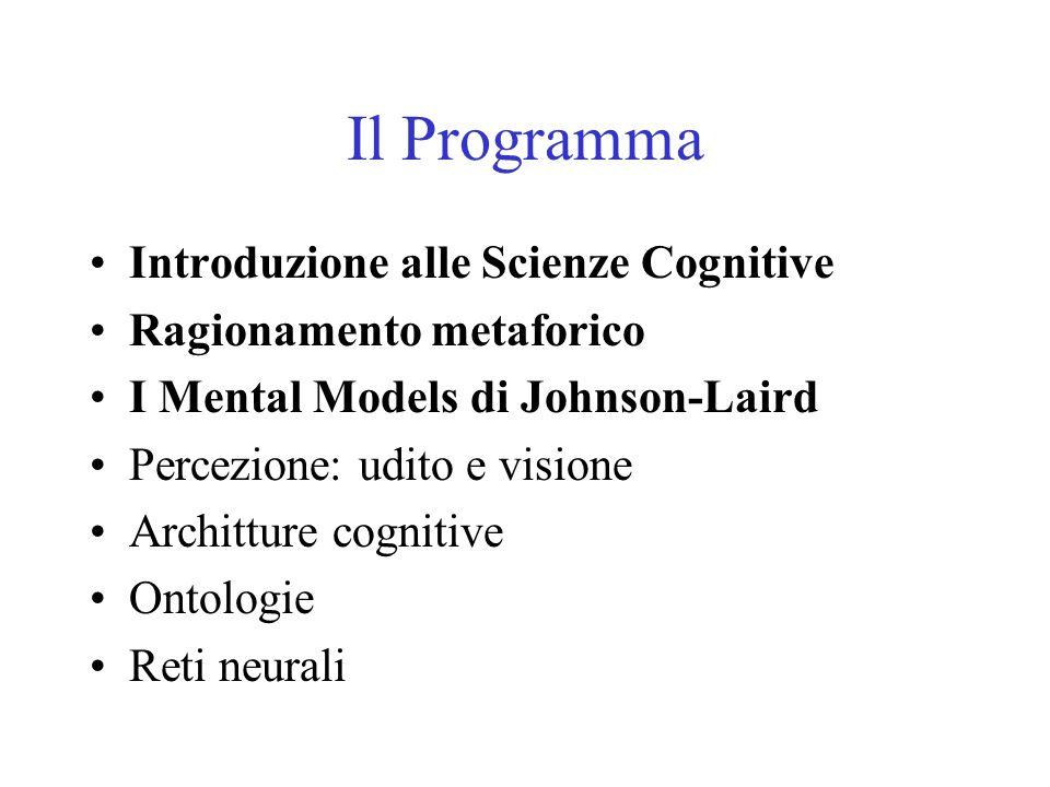 Il Programma Introduzione alle Scienze Cognitive Ragionamento metaforico I Mental Models di Johnson-Laird Percezione: udito e visione Architture cogni