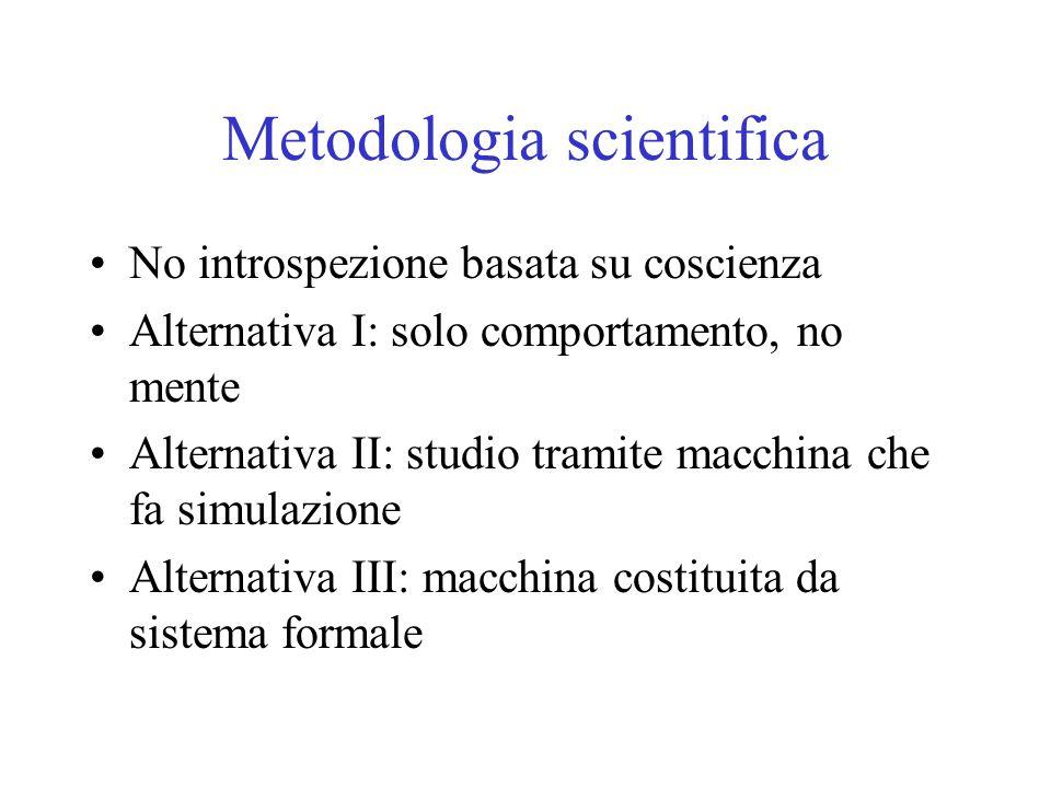 Metodologia scientifica No introspezione basata su coscienza Alternativa I: solo comportamento, no mente Alternativa II: studio tramite macchina che f