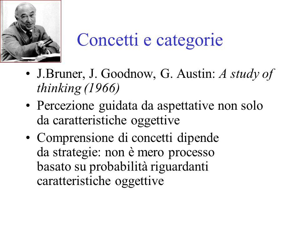 Concetti e categorie J.Bruner, J. Goodnow, G. Austin: A study of thinking (1966) Percezione guidata da aspettative non solo da caratteristiche oggetti