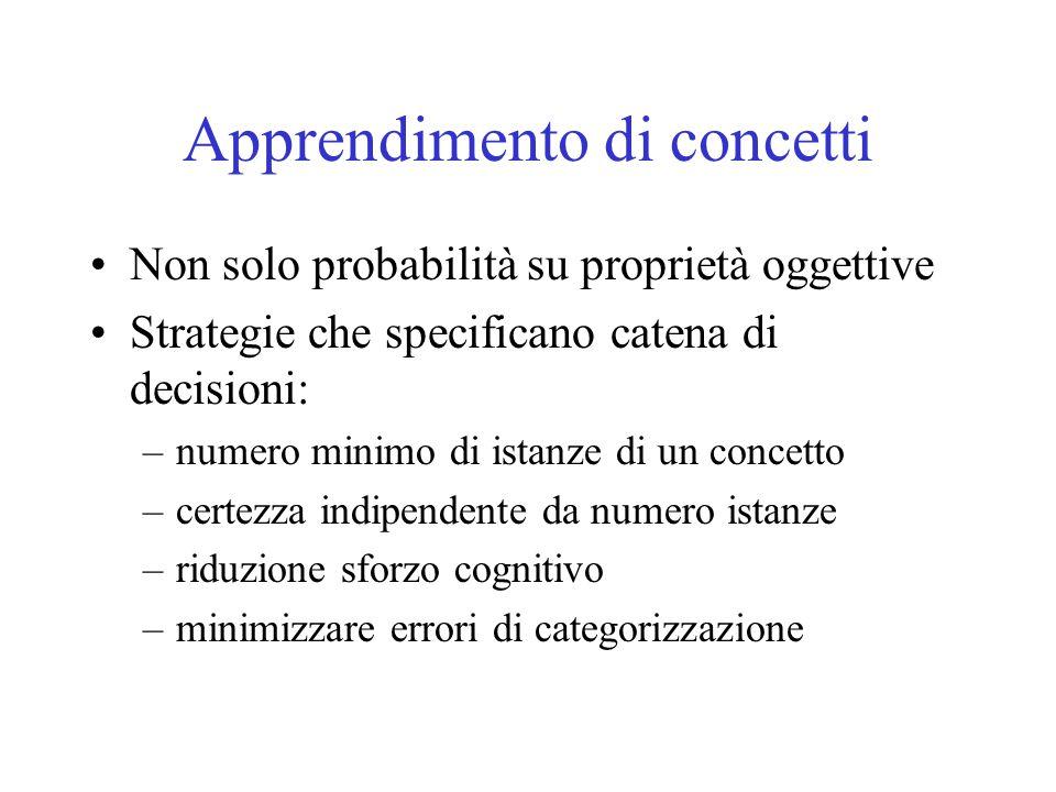 Apprendimento di concetti Non solo probabilità su proprietà oggettive Strategie che specificano catena di decisioni: –numero minimo di istanze di un c