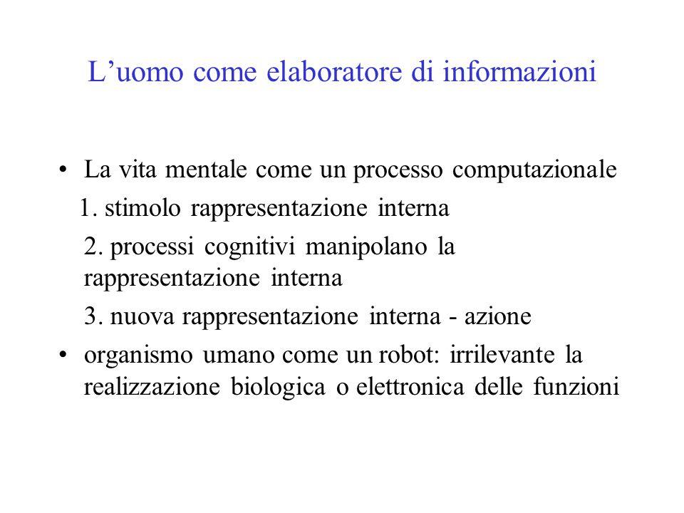 L'uomo come elaboratore di informazioni La vita mentale come un processo computazionale 1. stimolo rappresentazione interna 2. processi cognitivi mani