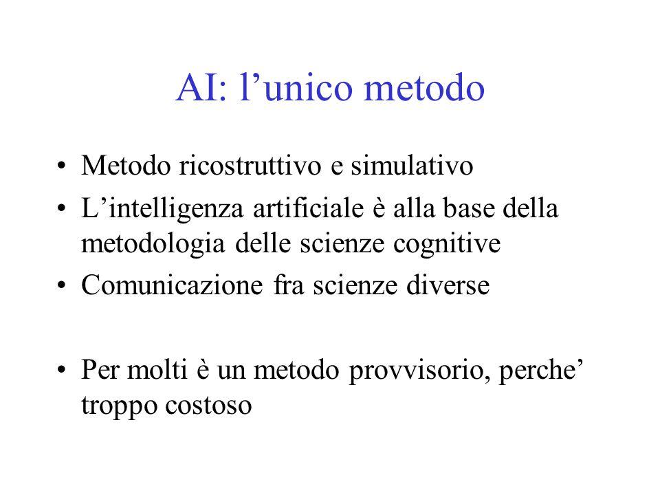 AI: l'unico metodo Metodo ricostruttivo e simulativo L'intelligenza artificiale è alla base della metodologia delle scienze cognitive Comunicazione fr