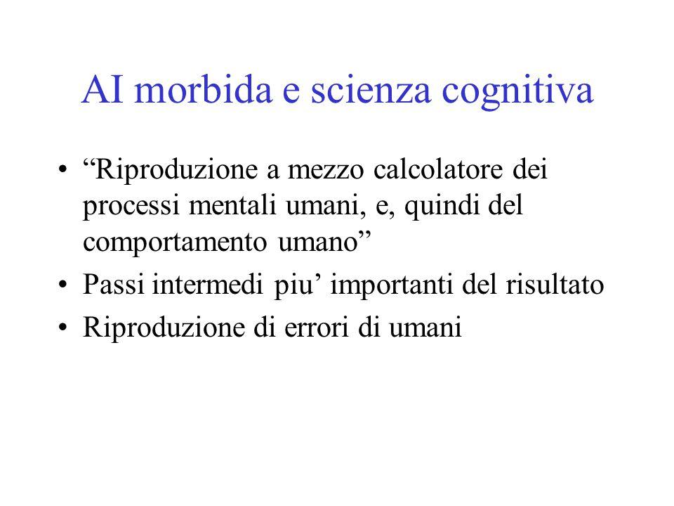"""AI morbida e scienza cognitiva """"Riproduzione a mezzo calcolatore dei processi mentali umani, e, quindi del comportamento umano"""" Passi intermedi piu' i"""