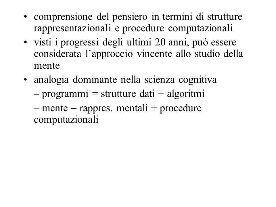 comprensione del pensiero in termini di strutture rappresentazionali e procedure computazionali visti i progressi degli ultimi 20 anni, può essere con