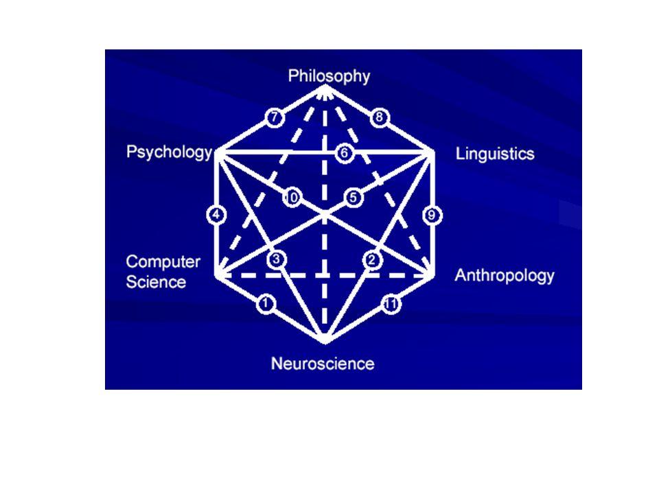 Le proprietà della mente …