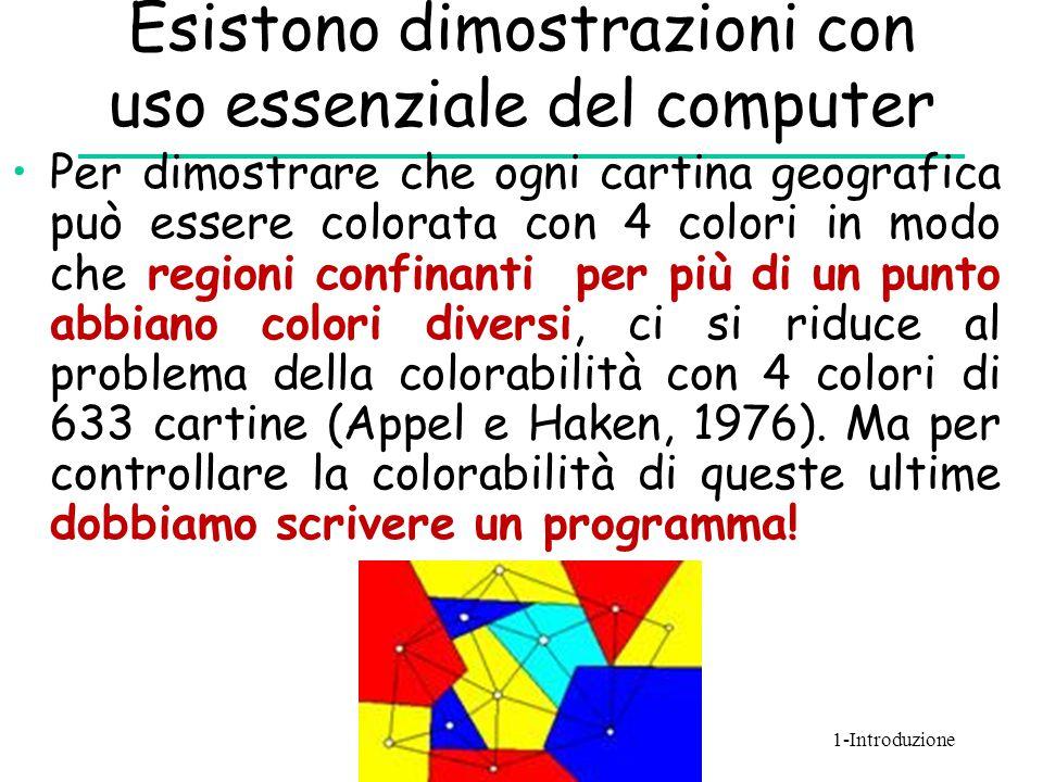 Esistono dimostrazioni con uso essenziale del computer Per dimostrare che ogni cartina geografica può essere colorata con 4 colori in modo che regioni