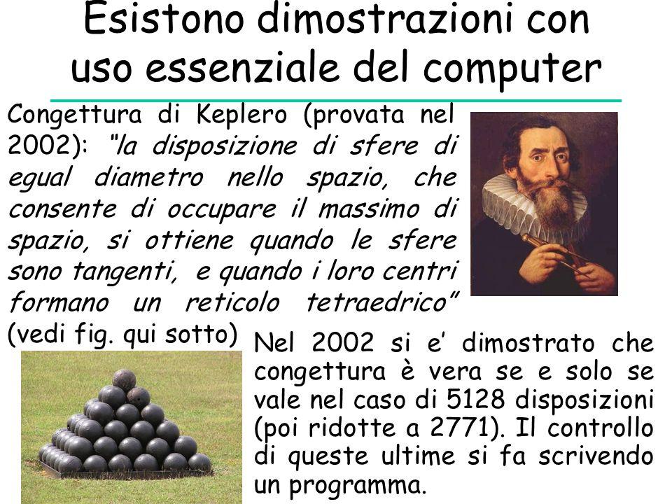 """Esistono dimostrazioni con uso essenziale del computer Congettura di Keplero (provata nel 2002): """"la disposizione di sfere di egual diametro nello spa"""