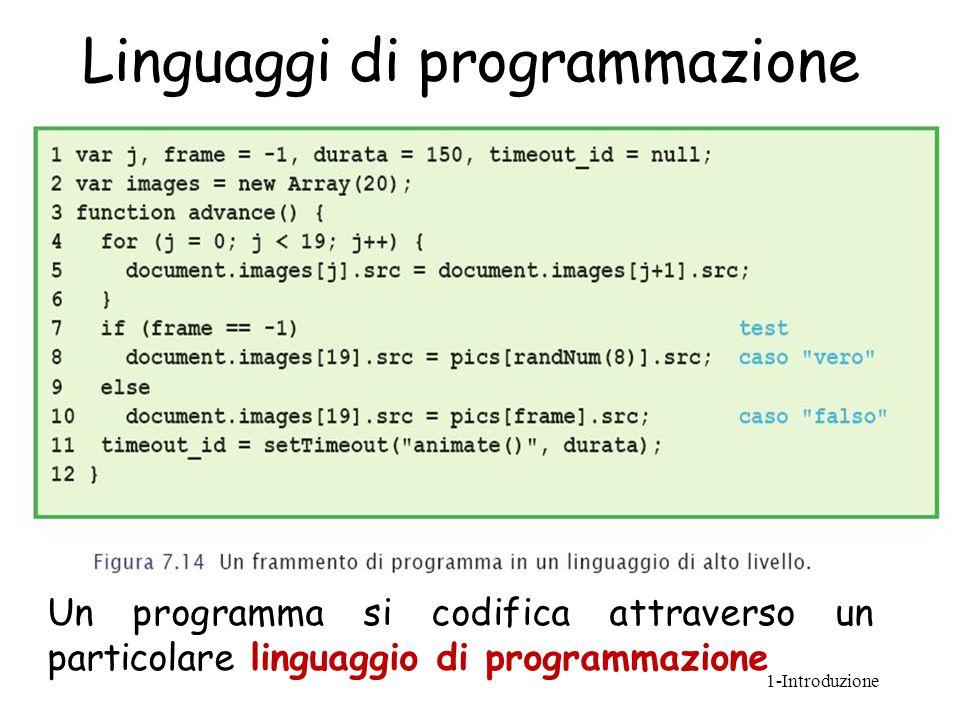 Un programma si codifica attraverso un particolare linguaggio di programmazione 1-Introduzione Linguaggi di programmazione