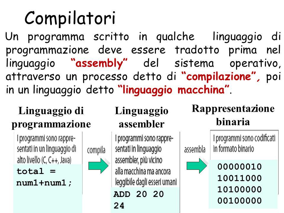 """Compilatori 1-Introduzione Un programma scritto in qualche linguaggio di programmazione deve essere tradotto prima nel linguaggio """"assembly"""" del siste"""