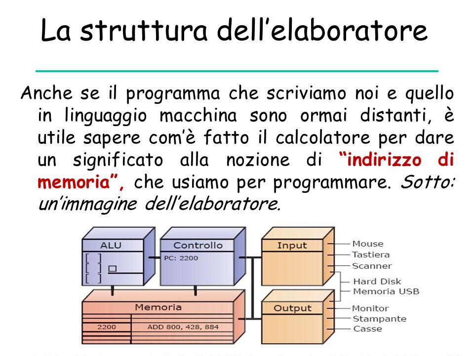 La struttura dell'elaboratore Anche se il programma che scriviamo noi e quello in linguaggio macchina sono ormai distanti, è utile sapere com'è fatto