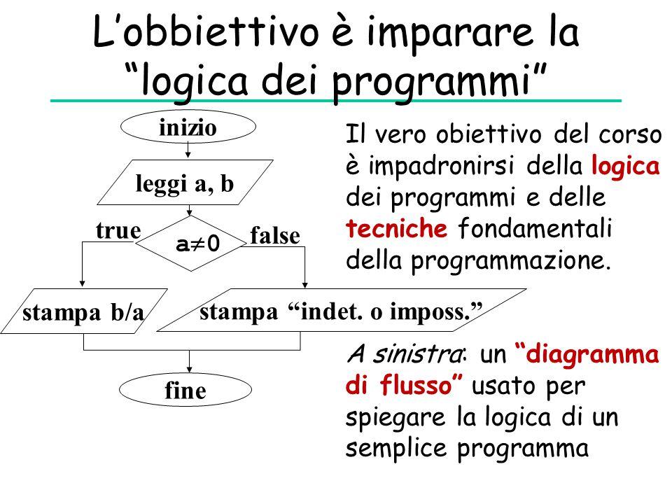"""L'obbiettivo è imparare la """"logica dei programmi"""" Il vero obiettivo del corso è impadronirsi della logica dei programmi e delle tecniche fondamentali"""