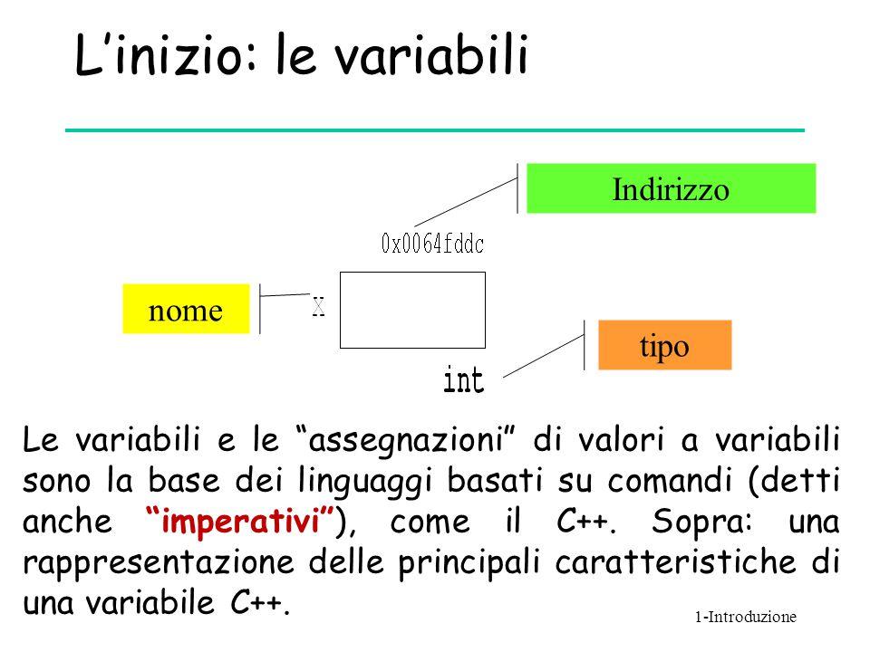 """L'inizio: le variabili nome Indirizzo tipo Le variabili e le """"assegnazioni"""" di valori a variabili sono la base dei linguaggi basati su comandi (detti"""