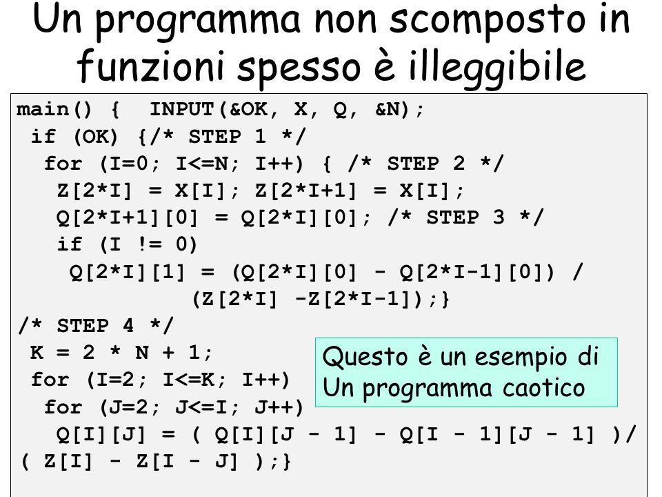 Un programma non scomposto in funzioni spesso è illeggibile 1-Introduzione main() { INPUT(&OK, X, Q, &N); if (OK) {/* STEP 1 */ for (I=0; I<=N; I++) {
