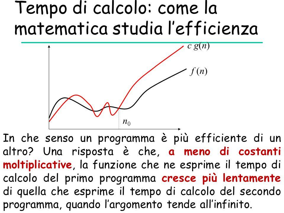 Tempo di calcolo: come la matematica studia l'efficienza n0n0 f (n) c g(n)c g(n) In che senso un programma è più efficiente di un altro? Una risposta