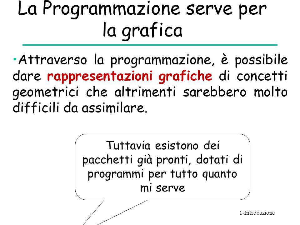 La Programmazione serve per la grafica Attraverso la programmazione, è possibile dare rappresentazioni grafiche di concetti geometrici che altrimenti