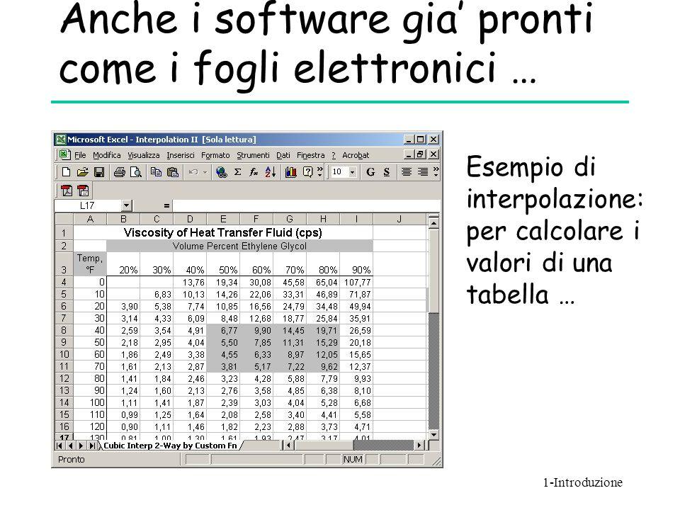 Anche i software gia' pronti come i fogli elettronici … Esempio di interpolazione: per calcolare i valori di una tabella … 1-Introduzione