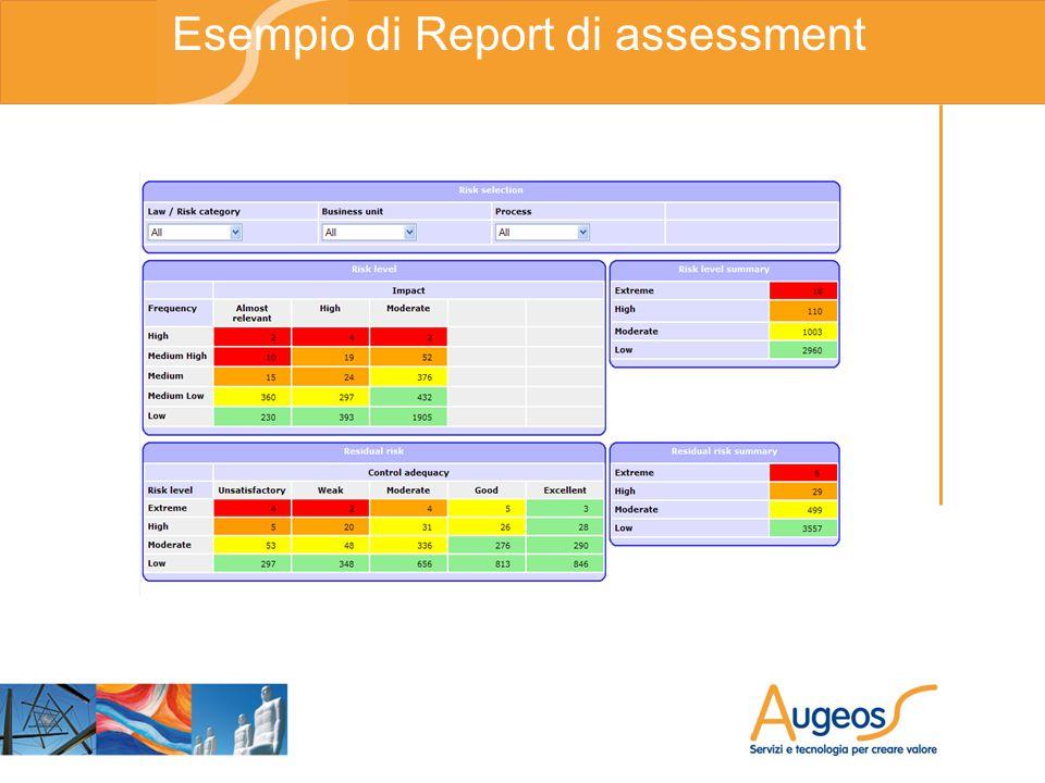 Esempio di Report di assessment