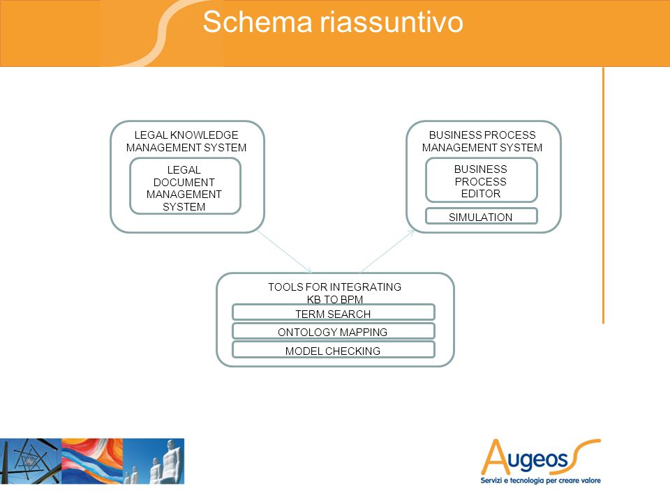 LEGAL KNOWLEDGE MANAGEMENT SYSTEM LEGAL DOCUMENT MANAGEMENT SYSTEM XML LEGGI ART.