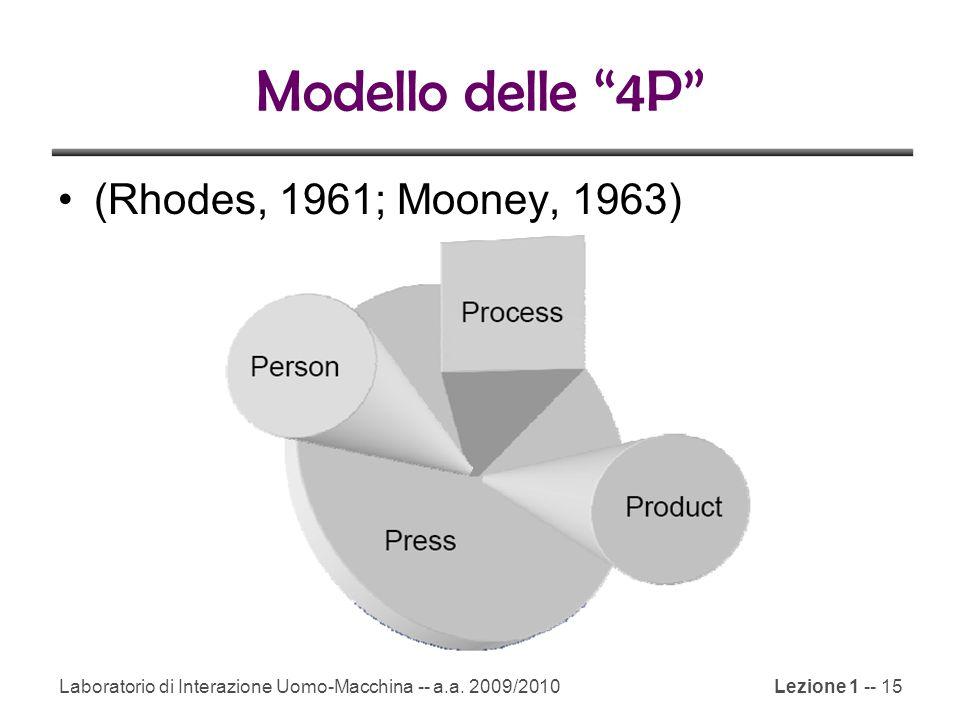 """Laboratorio di Interazione Uomo-Macchina -- a.a. 2009/2010Lezione 1 -- 15 Modello delle """"4P"""" (Rhodes, 1961; Mooney, 1963)"""