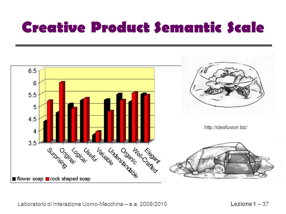 Laboratorio di Interazione Uomo-Macchina -- a.a. 2009/2010Lezione 1 -- 37 Creative Product Semantic Scale http://ideafusion.biz/