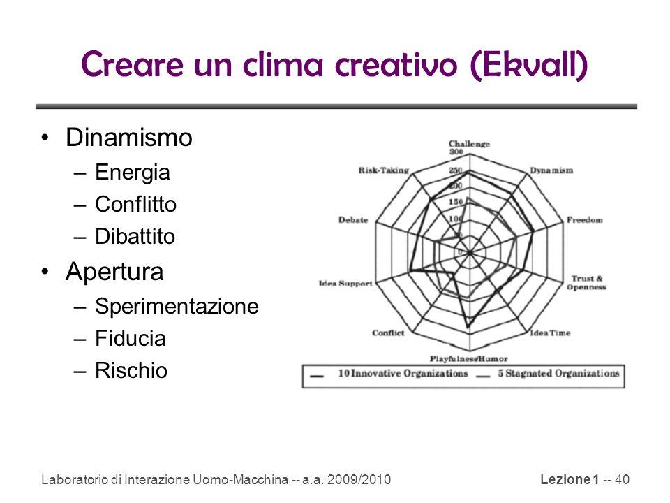 Laboratorio di Interazione Uomo-Macchina -- a.a. 2009/2010Lezione 1 -- 40 Creare un clima creativo (Ekvall) Dinamismo –Energia –Conflitto –Dibattito A