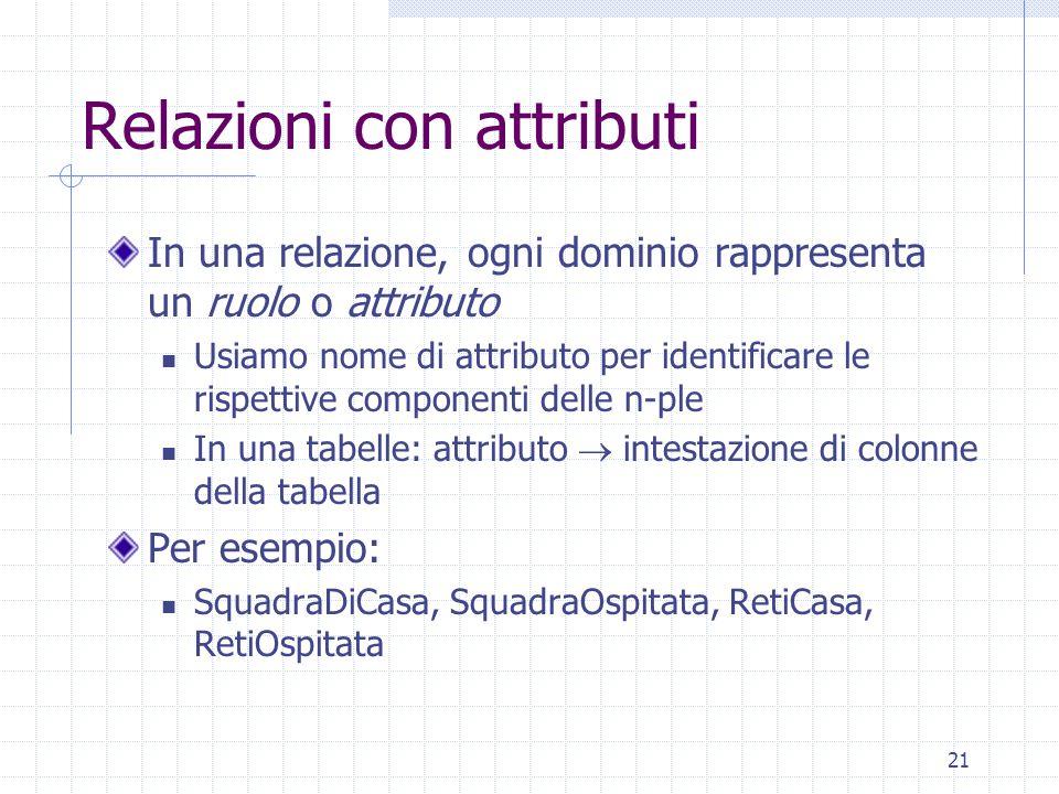 21 Relazioni con attributi In una relazione, ogni dominio rappresenta un ruolo o attributo Usiamo nome di attributo per identificare le rispettive com